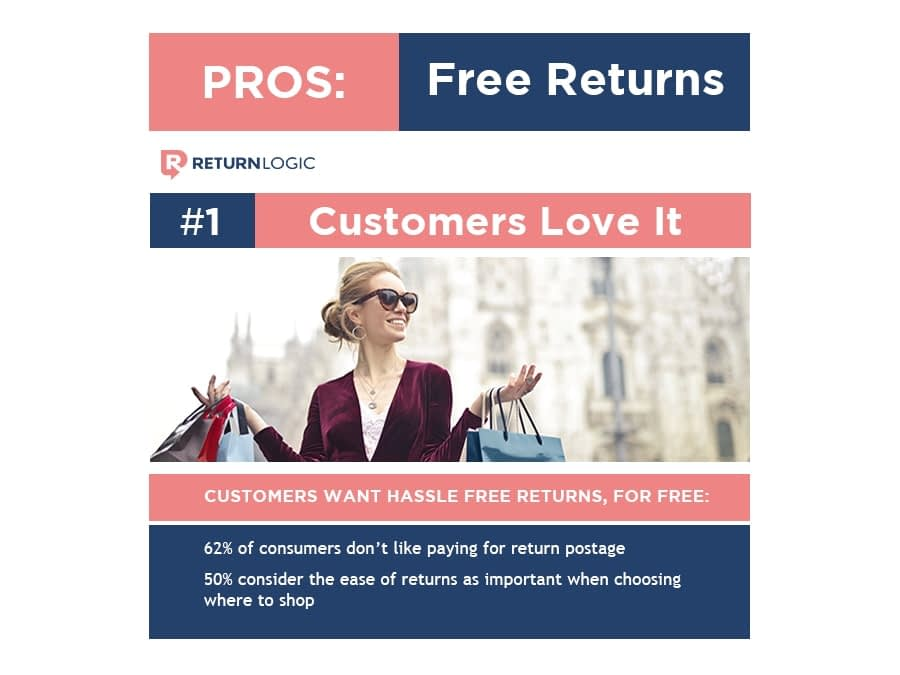 how to offer free returns