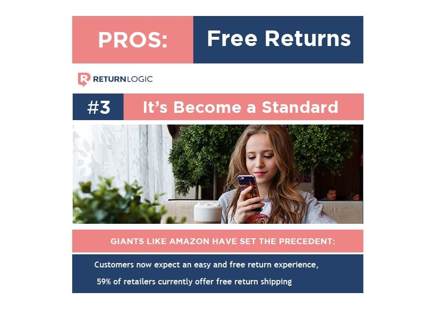 what does free returns mean