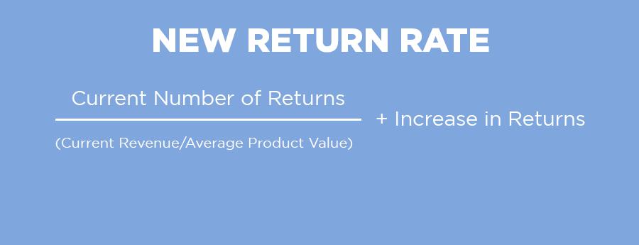 Math Formula for calculating return rate
